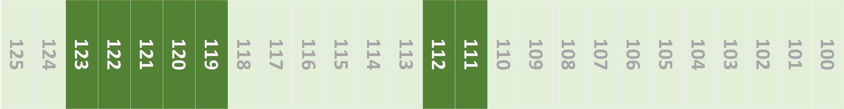 plots table v1.2